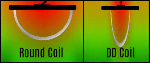 Different Metal Detecting Coils for Silver Coins